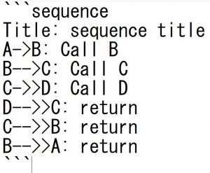 sequence diagram command